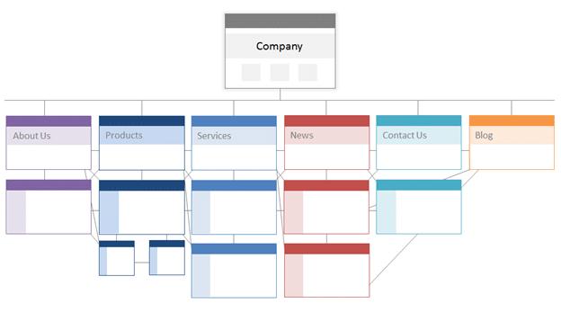 structure-site-web